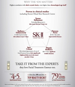 SK-II The 5 Dimensions of Proof 2